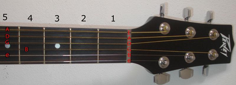 relative tuning chart